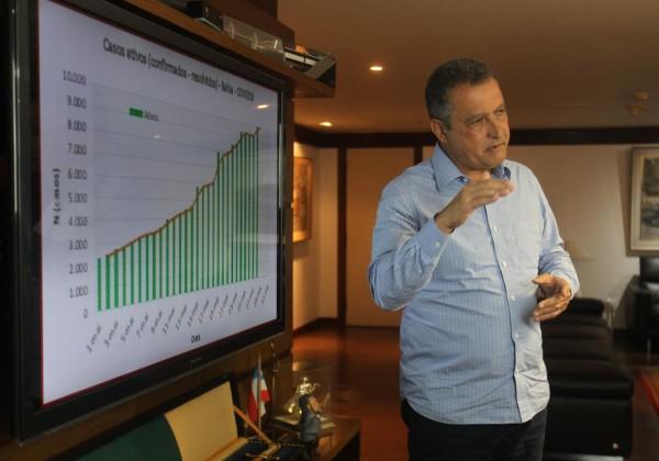 Transmissão do coronavírus acelera em 90 municípios; Rui fala em tomar medidas drásticas