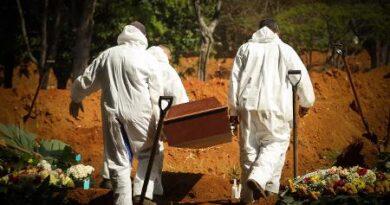 Pandemia faz Brasil registrar alta recorde de mortes